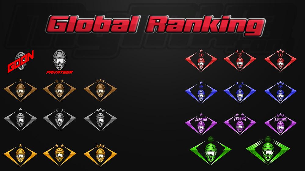 MyMXB Global Ranking